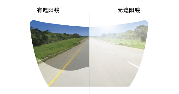 Vision while Sun Visor is used
