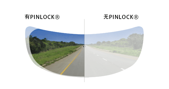 Vision of PINLOCK® EVO lens for CNS-3 PINLOCK®